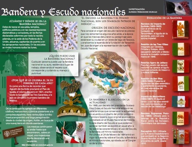 Monografia Bandera Y Escudo Nacional Le Nous Cultura